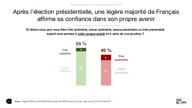 Economie: les foyers français ont peur pour leur futur financier12