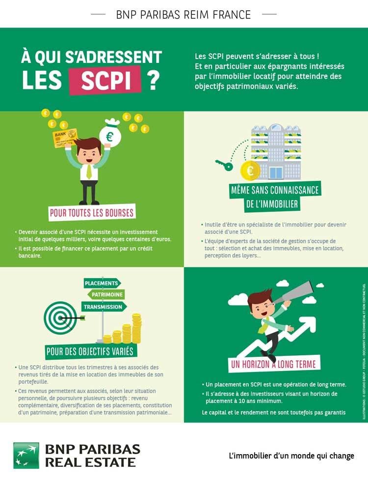 scpi-easygp-placements